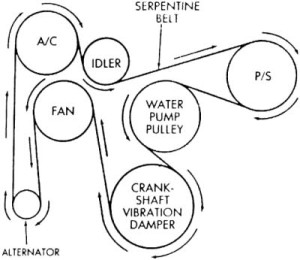 serpentinebeltdiag